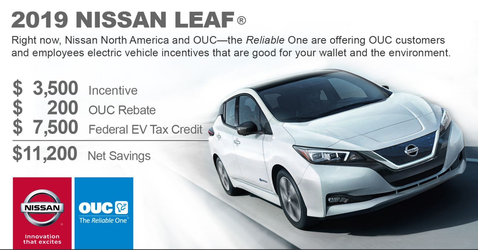 Right Now Nissan North America And Ouc The Reliable One Are Offering Customers Employees Electric Vehicle Incentives That Good For Your Wallet