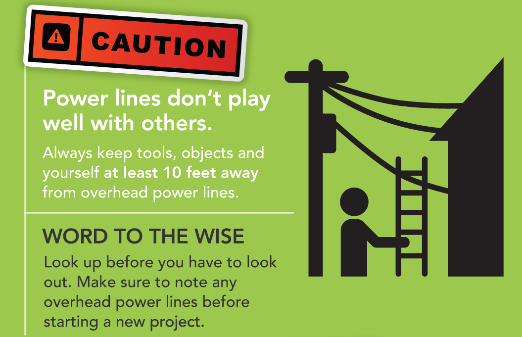 Number 3 Caution: Power lines don't play well with others. Always keep tools, objects and yourself at least 10 feet away from overhead power lines. Word to the wise: Look up before your have to look out. Make sure to note any overhead power lines before starting a new project.