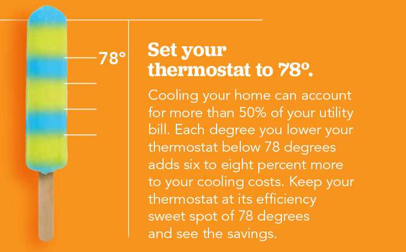 Ajuste su termostato a 78grados. Cooling your home can account for more than 50 percent of your utility bill. Each degree you lower the thermostat below 78 degrees adds six to eight percent more to your cooling costs. Keep your thermostat at its efficiency sweet spot of 78 degrees and see the savings.